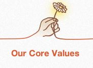 Couchsurfing core values